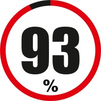 Наклейка 93%